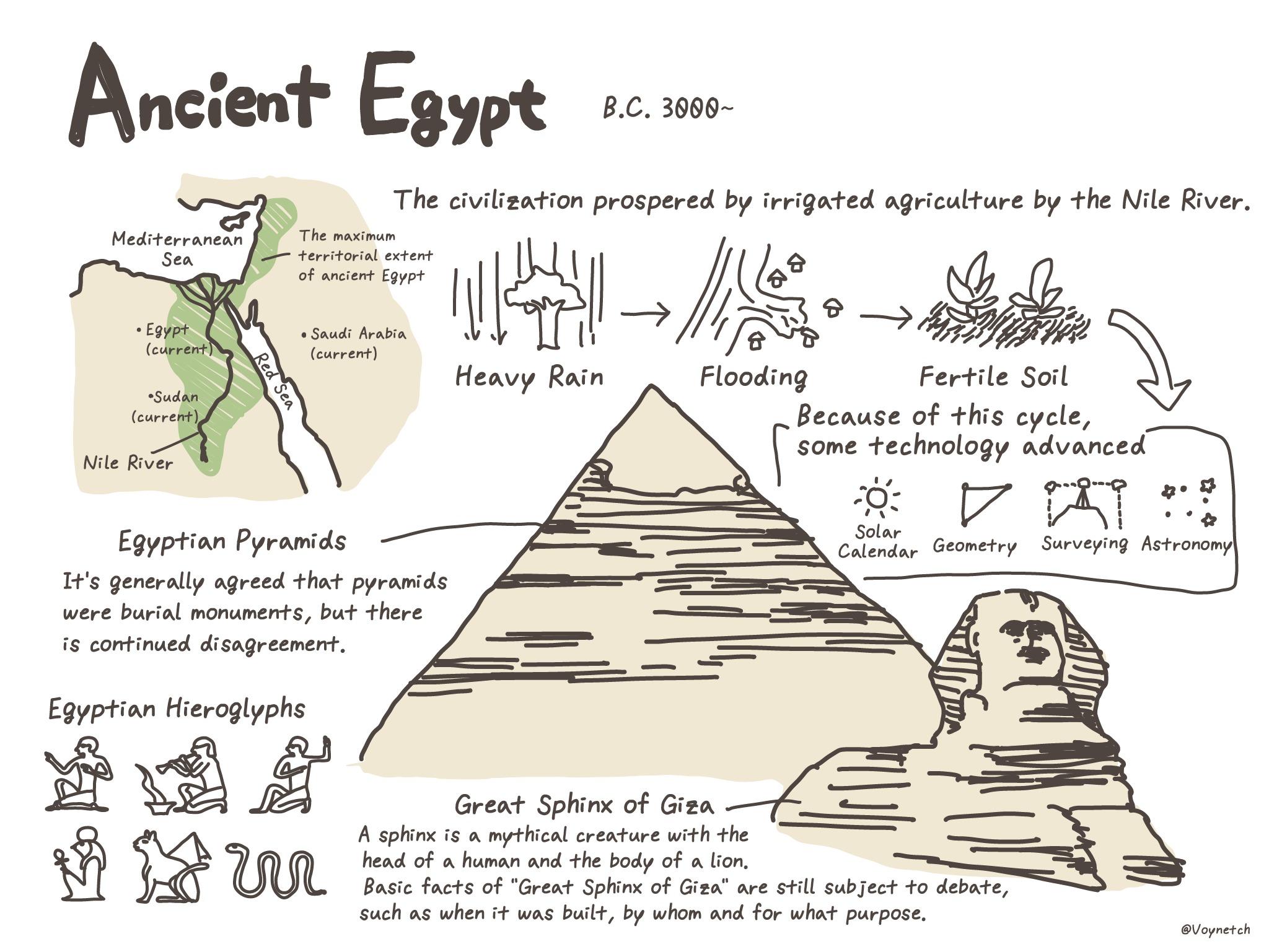 Ancient Egypt Image (1/1)