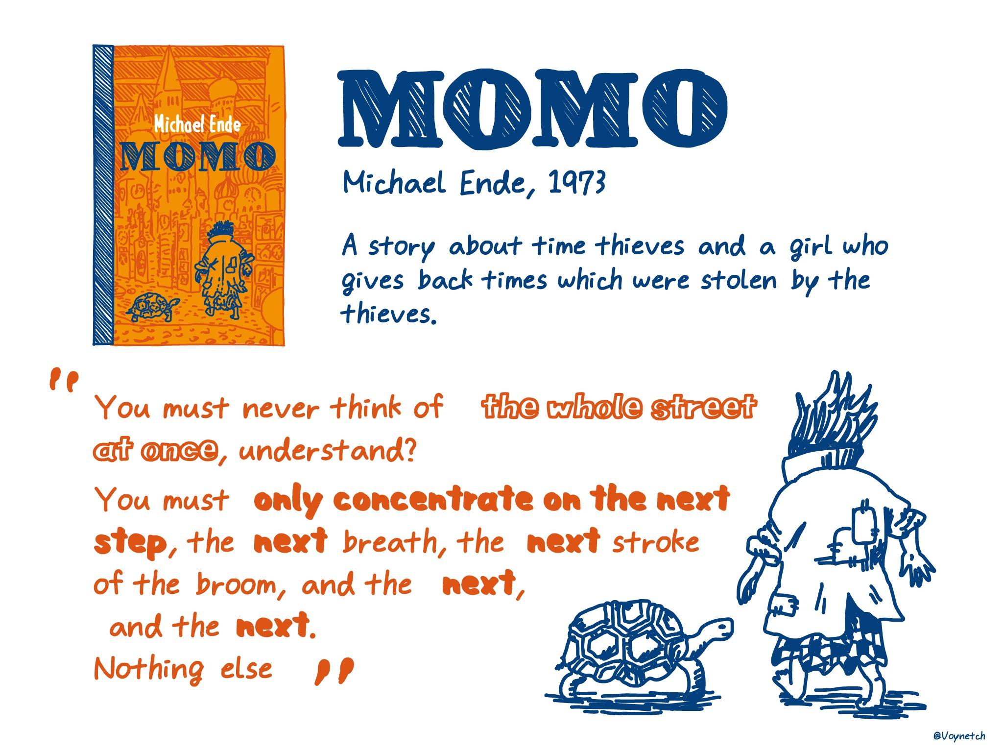 MOMO Image (1/1)