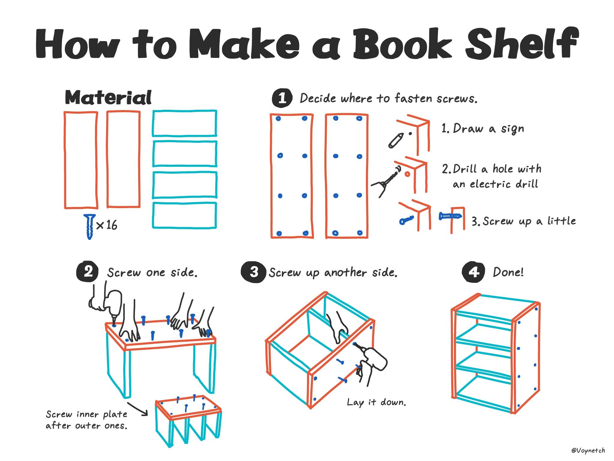 How to Make a Book Shelf Image
