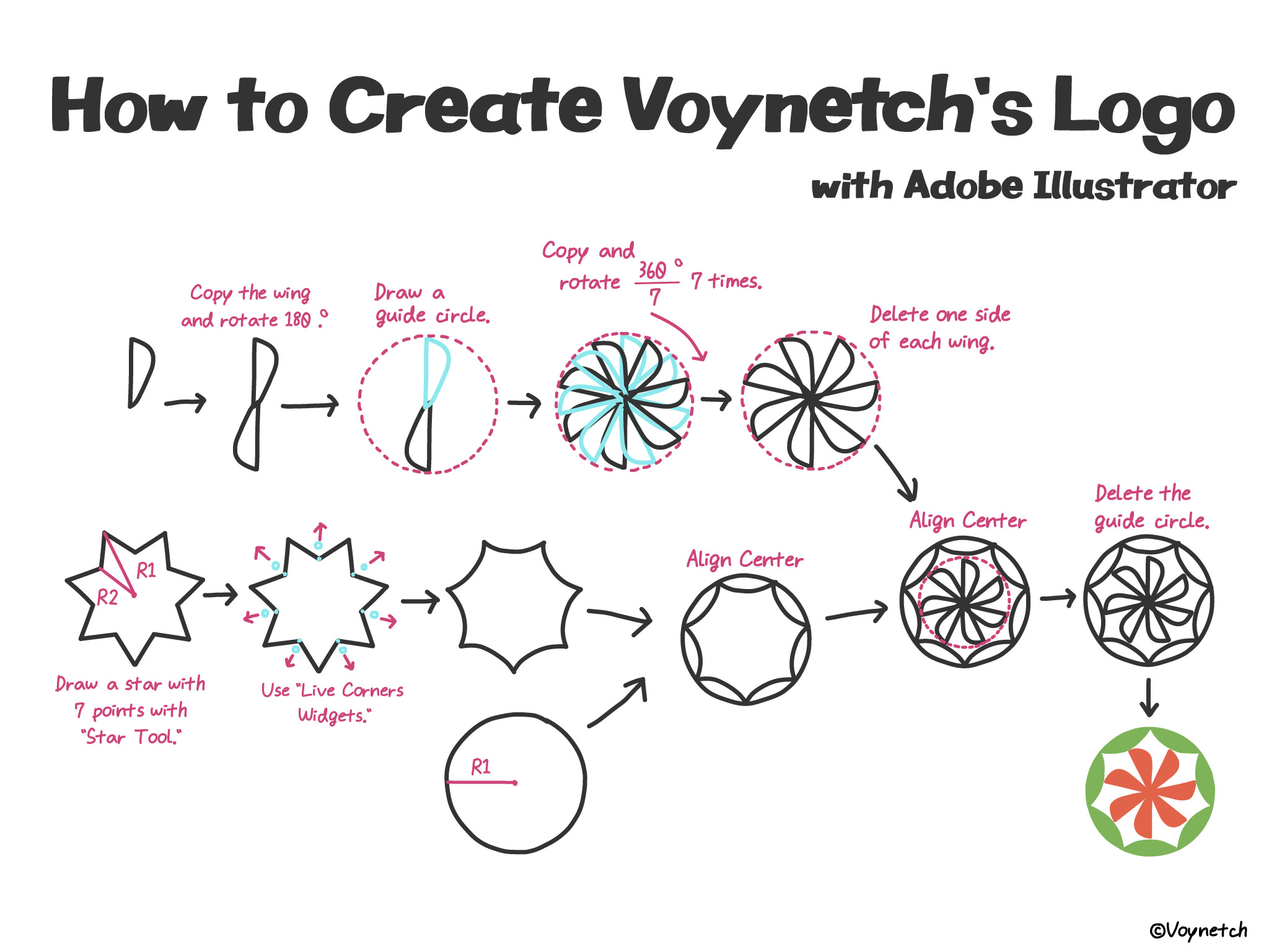 How to Create Voynetch's Logo with Adobe Illustrator Image