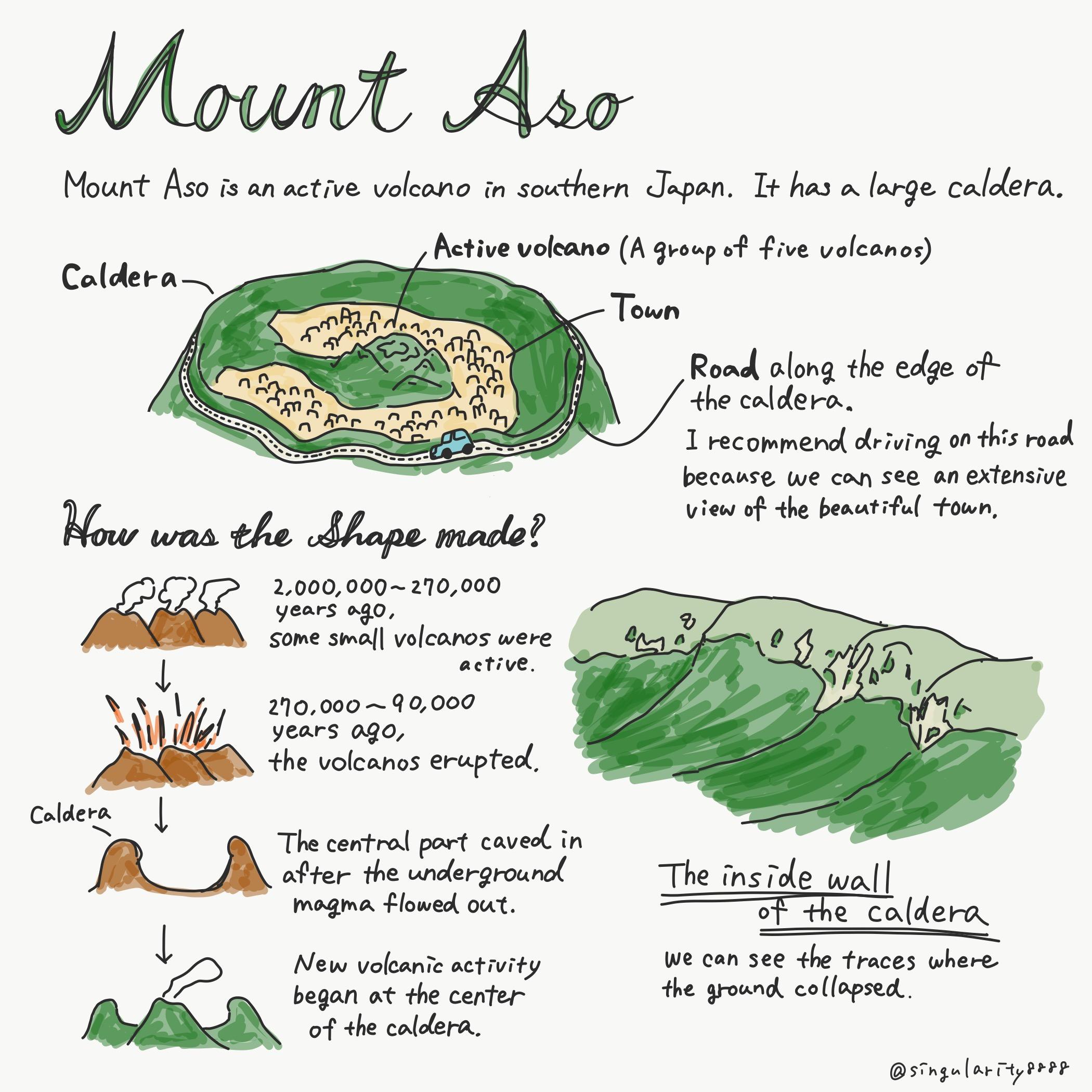 Mount Aso Image