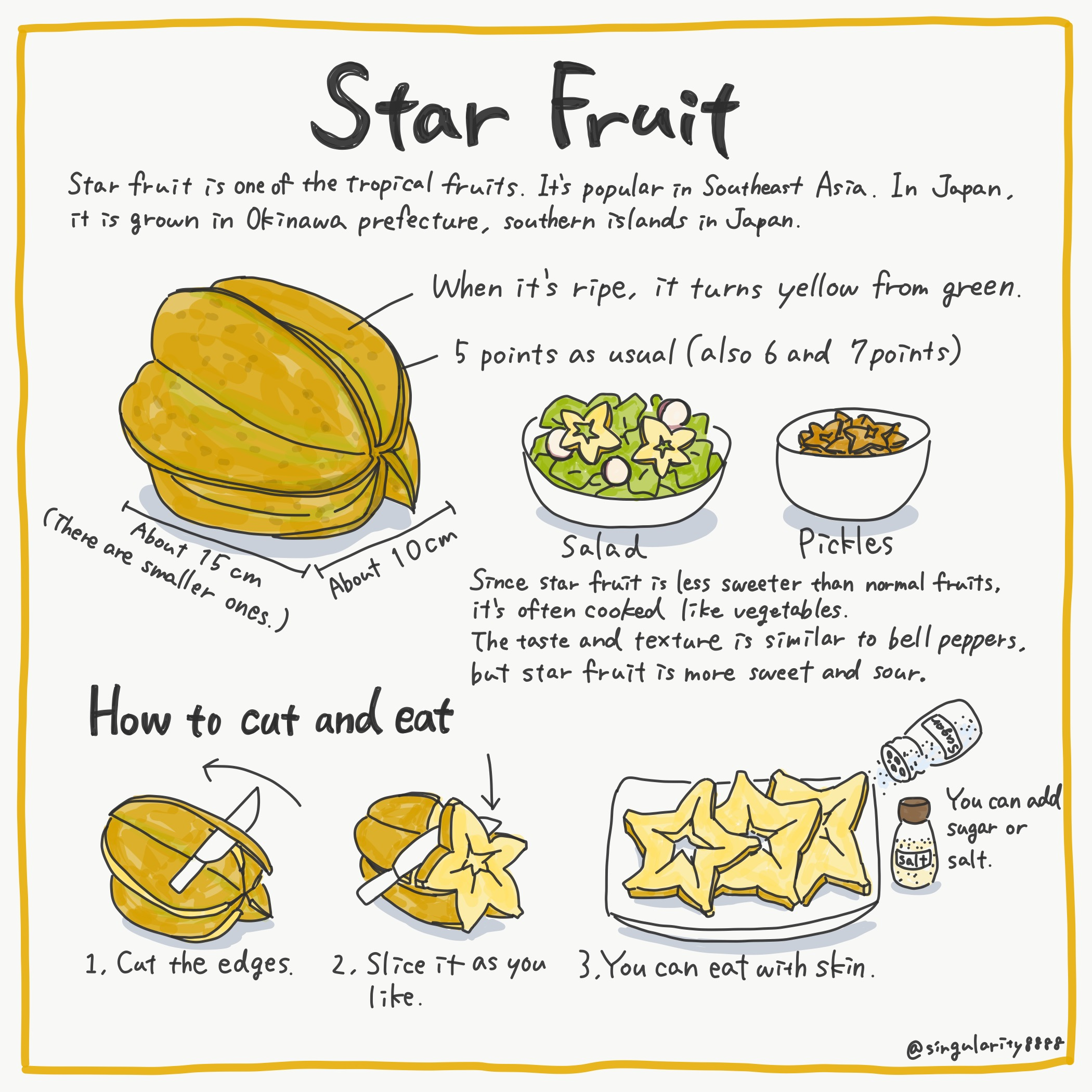 Star Fruit Image