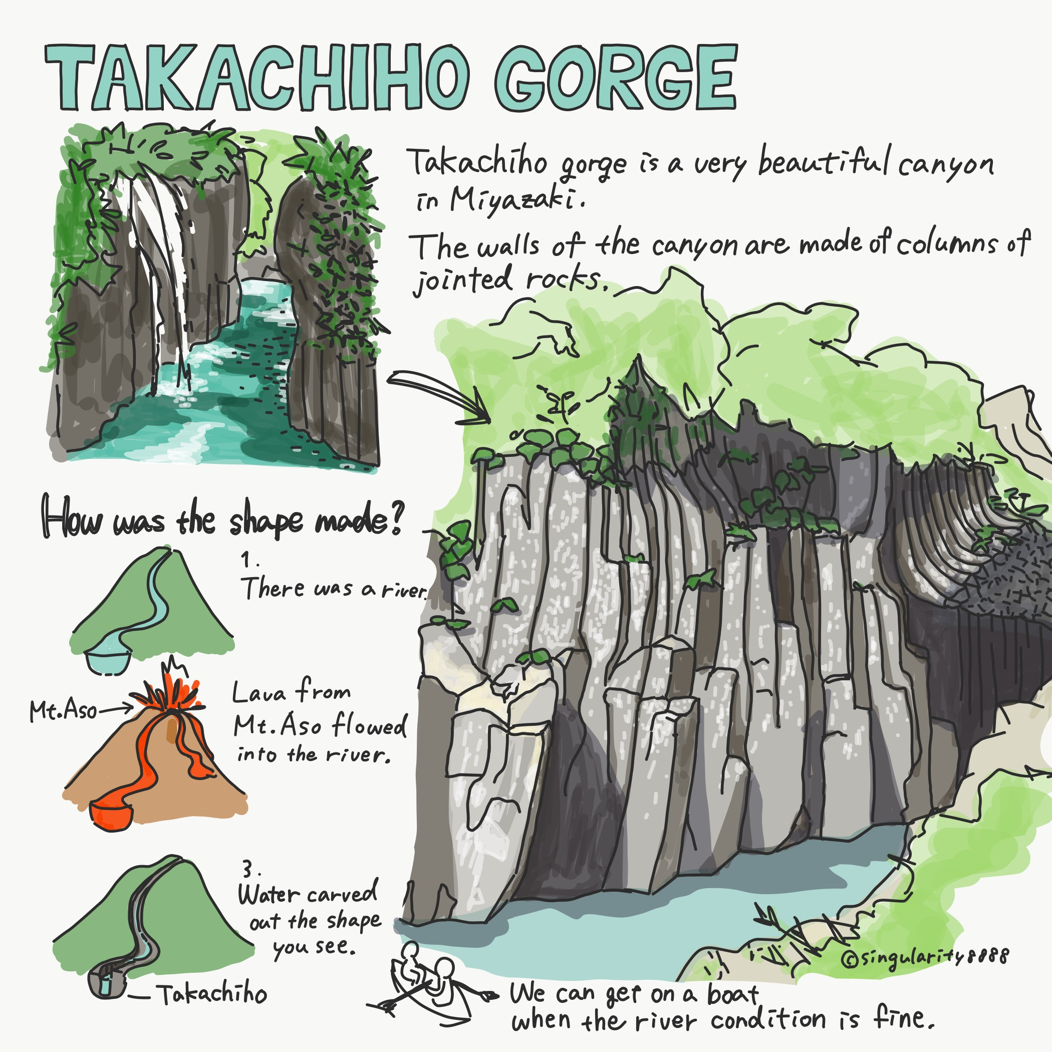 TAKACHIHO GORGE Image