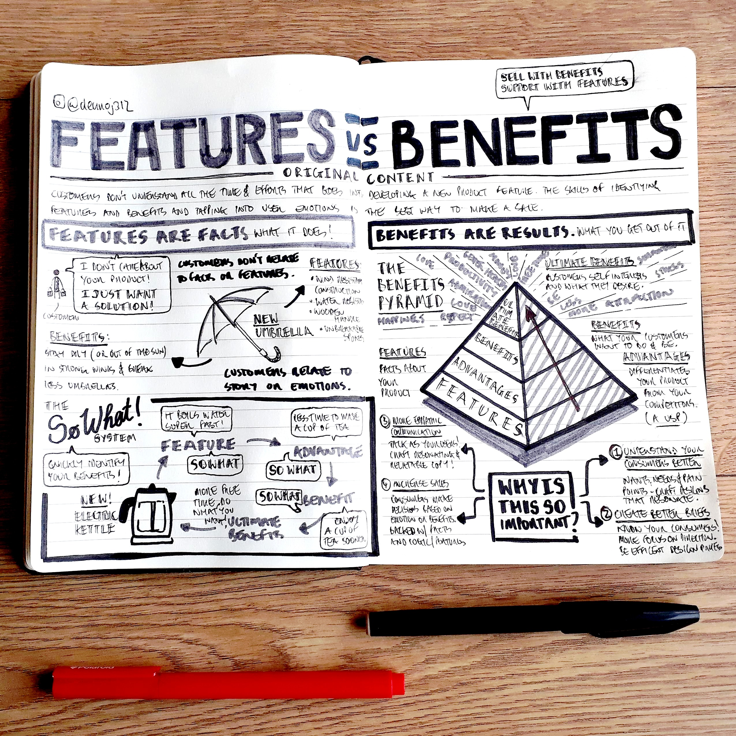 Features Vs. Benefits Image