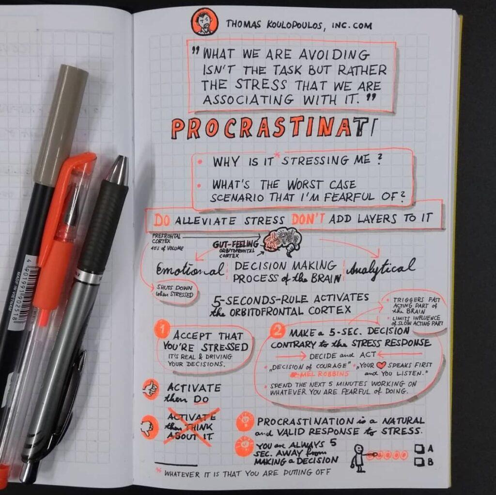 Procrastinat...