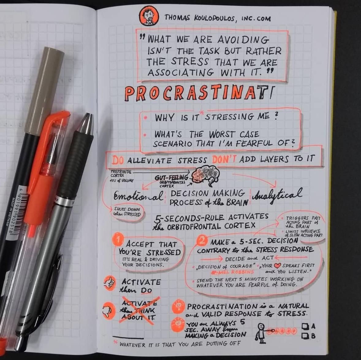 Procrastinat… Image