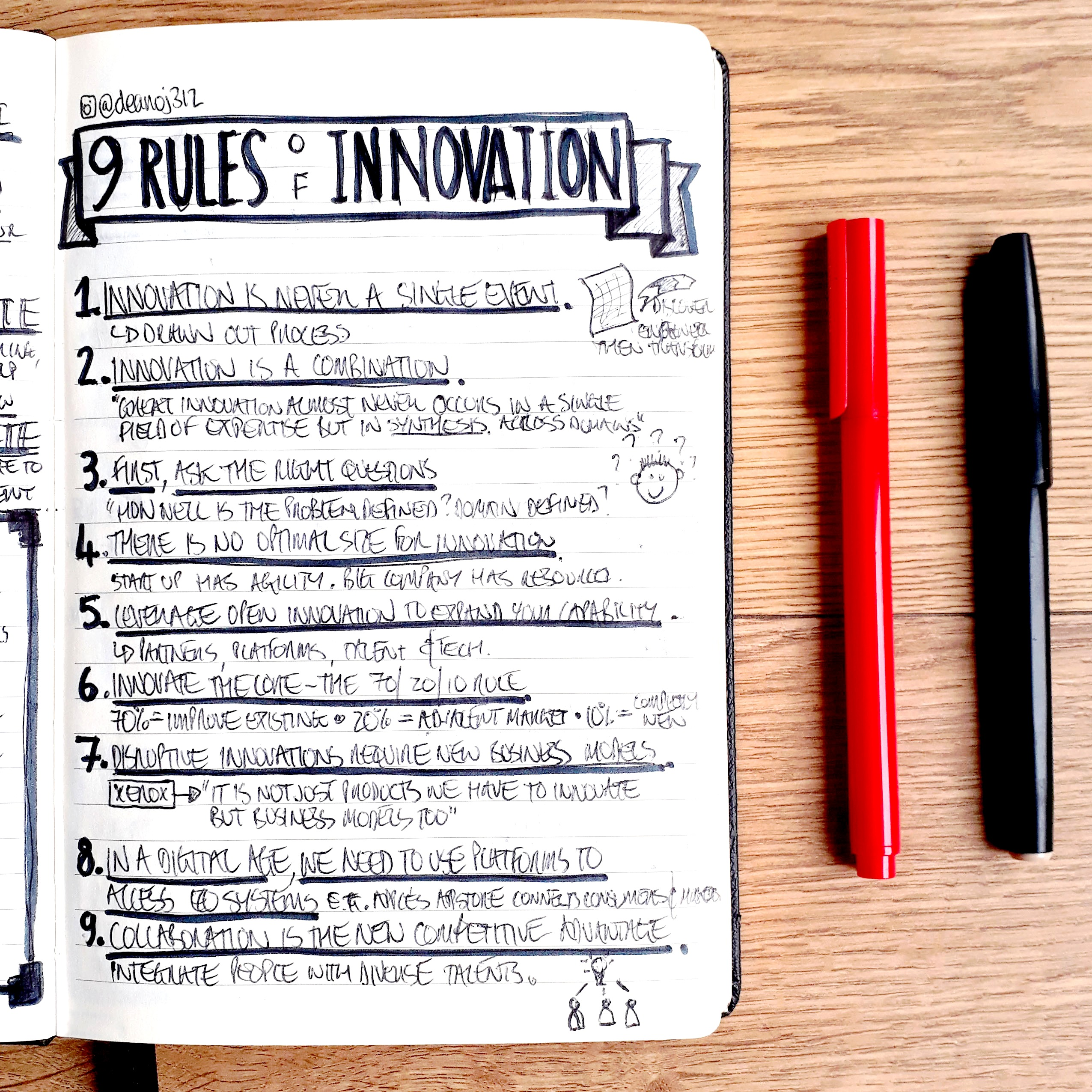 9 Rules of Innovation Image