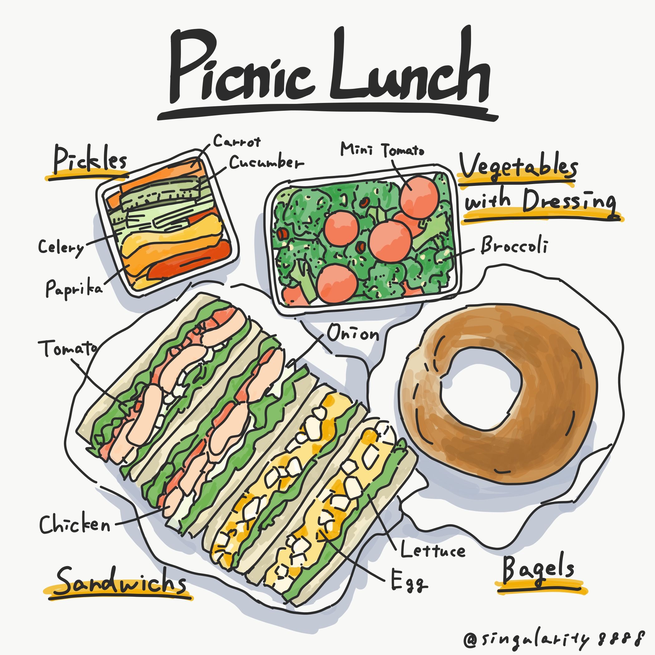 Picnic Lunch on April 6, 2017 Image