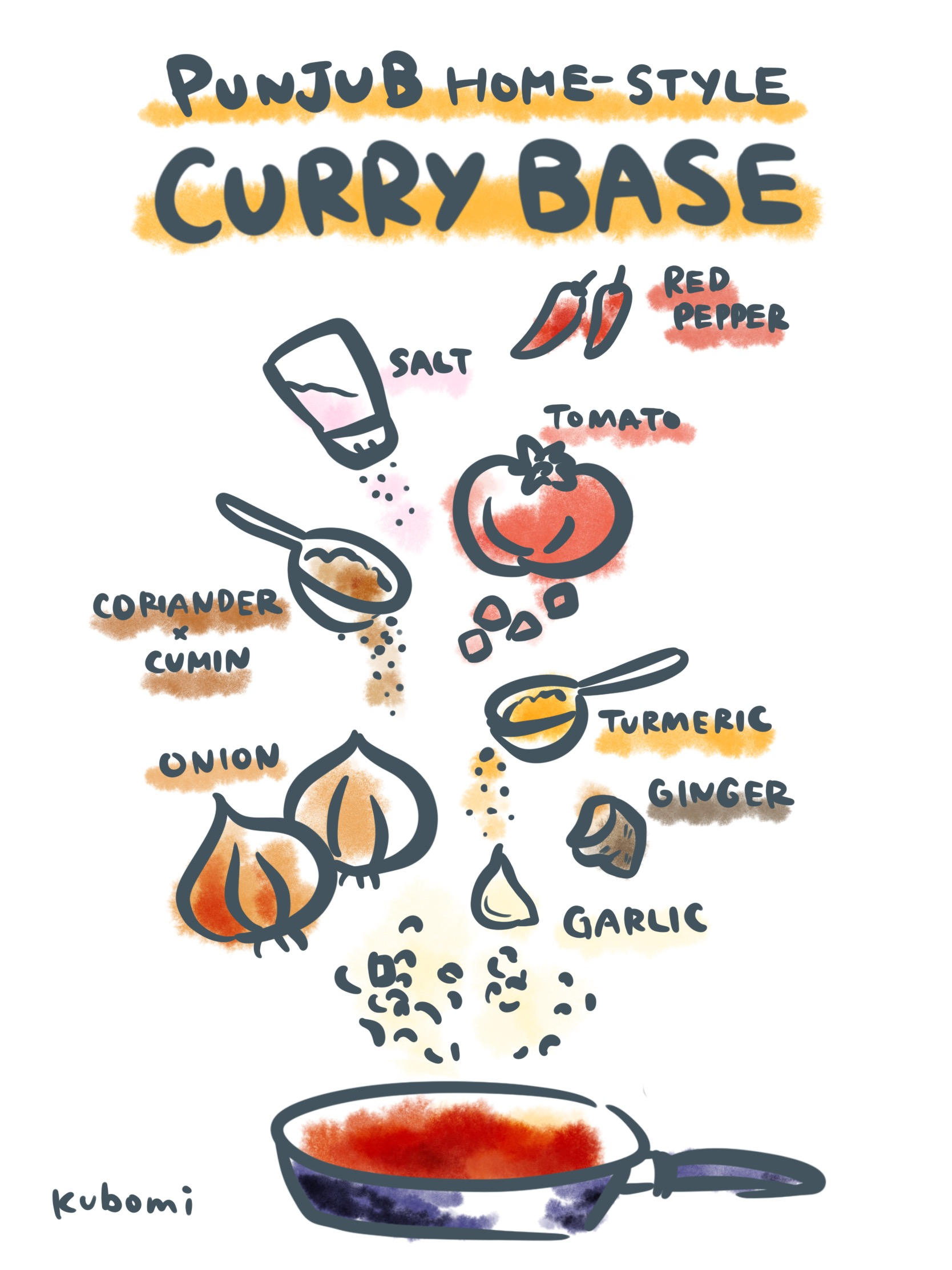 How to Make Indian Home-Style Curry Base