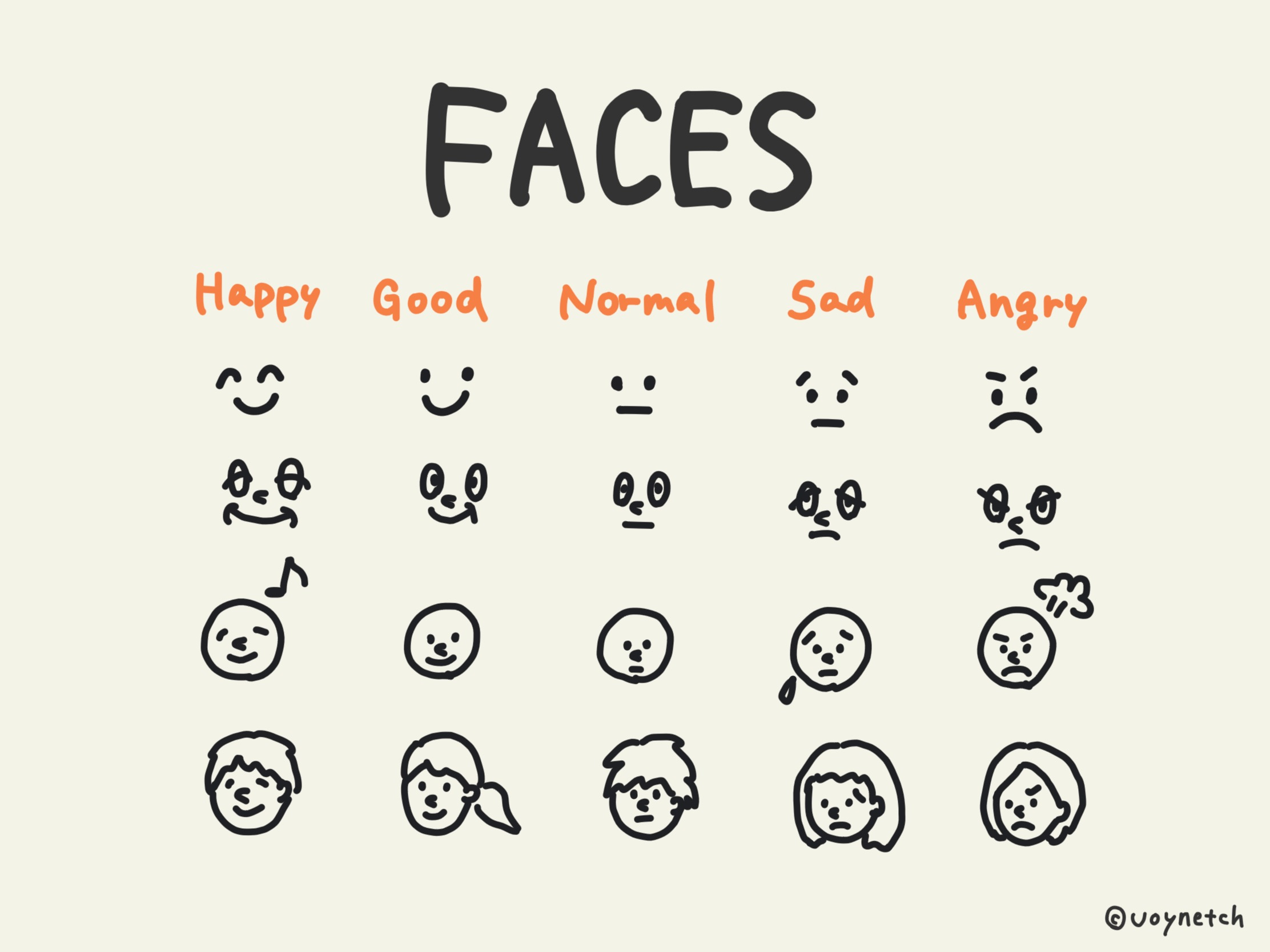 FACES Image