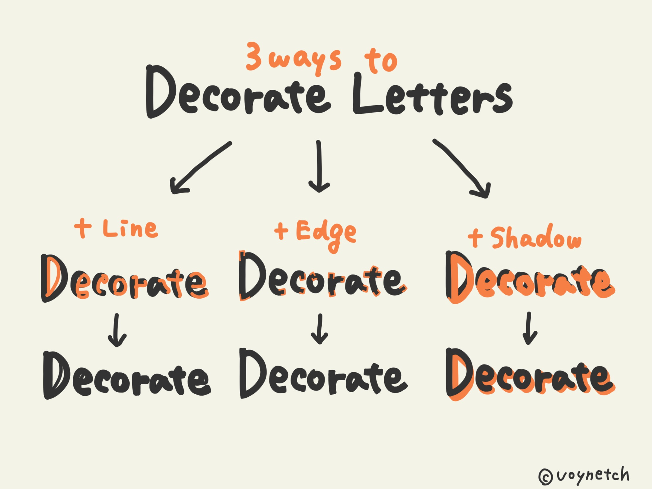 3 Ways to Decorate Letters Image