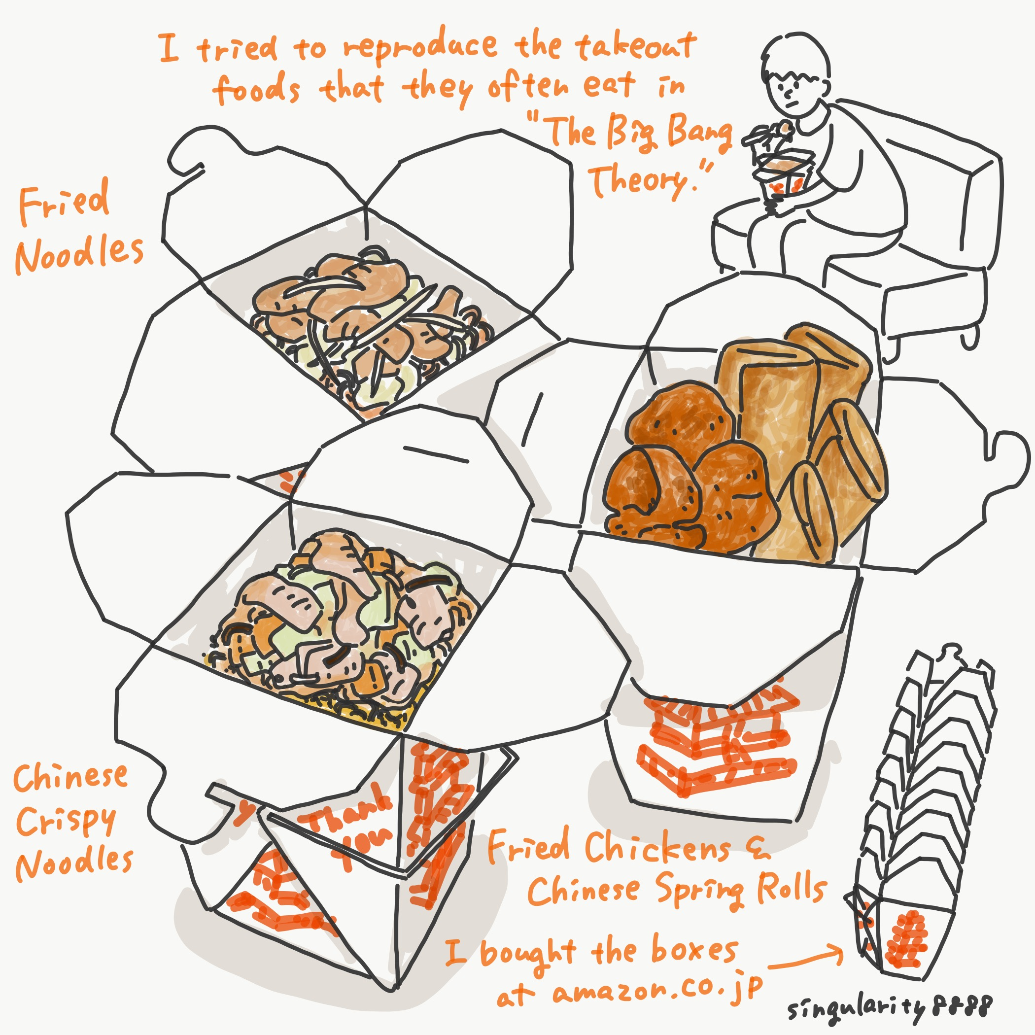 Reproduction of takeout foods Image