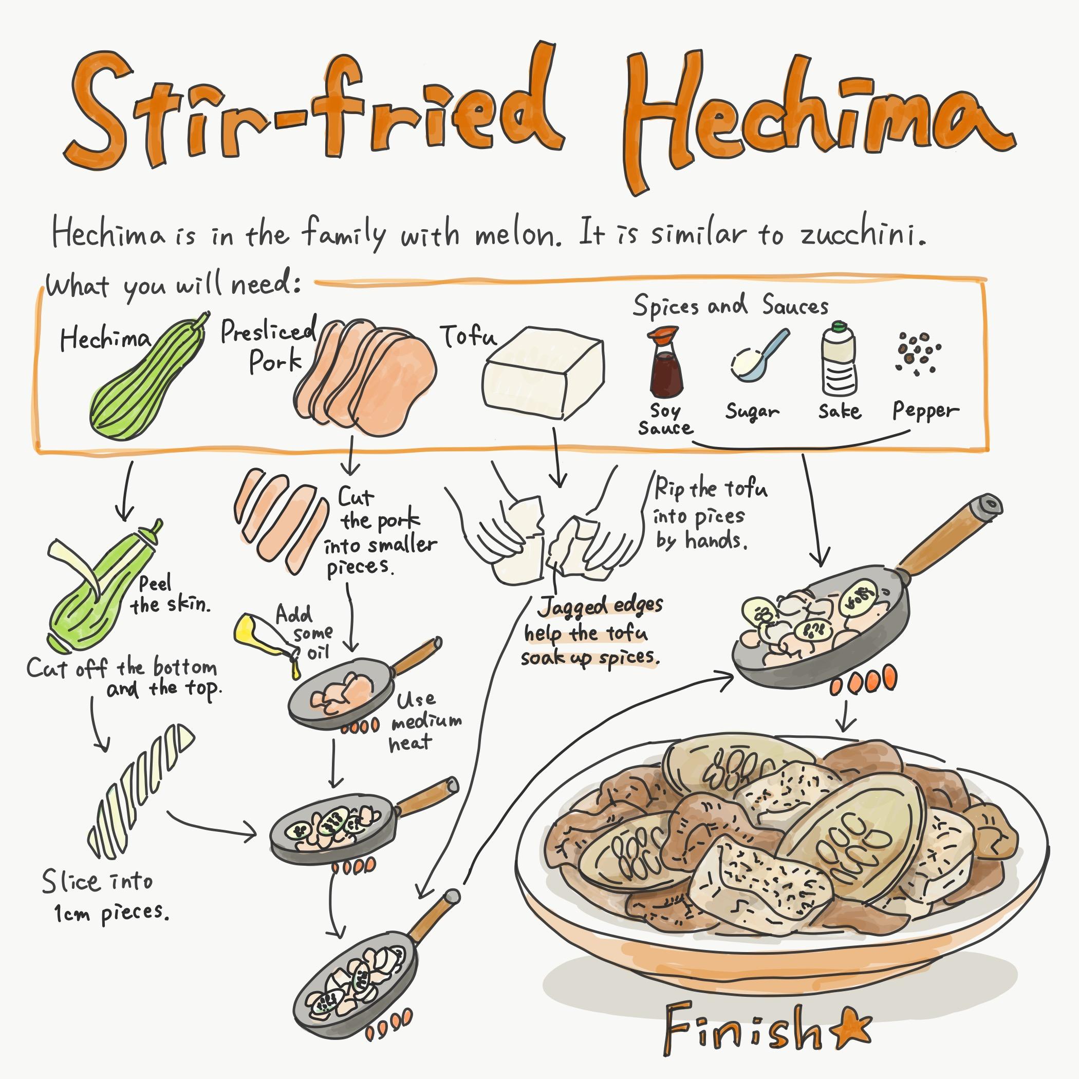 Stir-fried Hechima