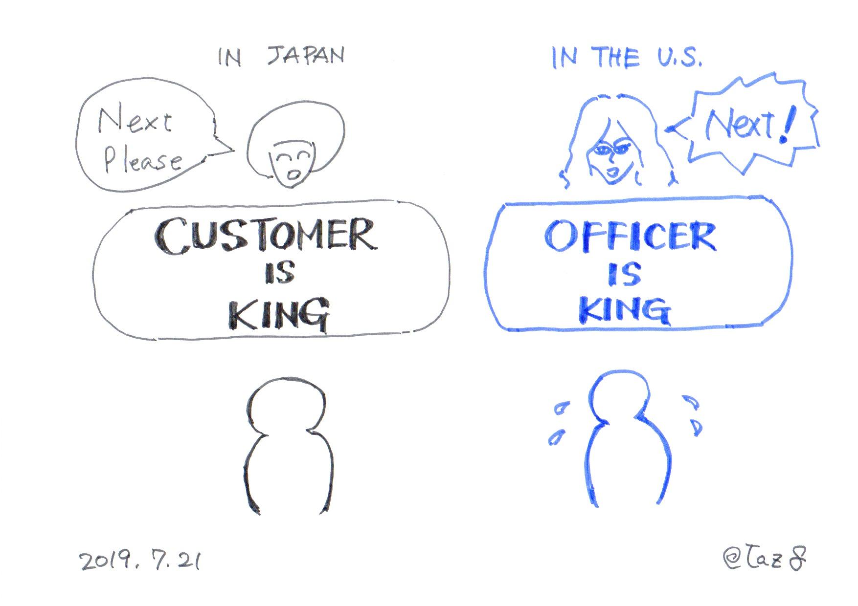 Customer is king Image