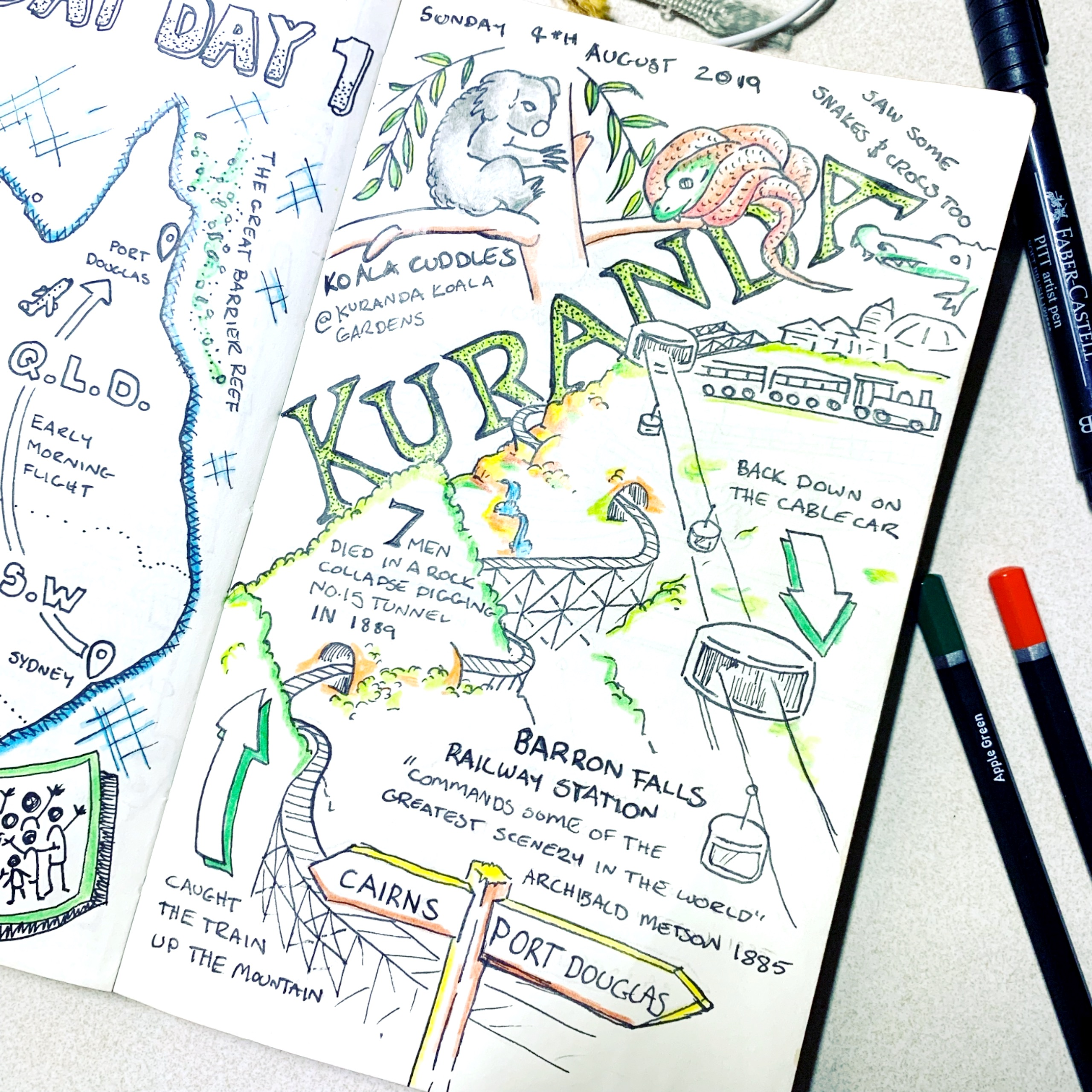 Sketch note of holiday in Kuranda, Port Douglas.