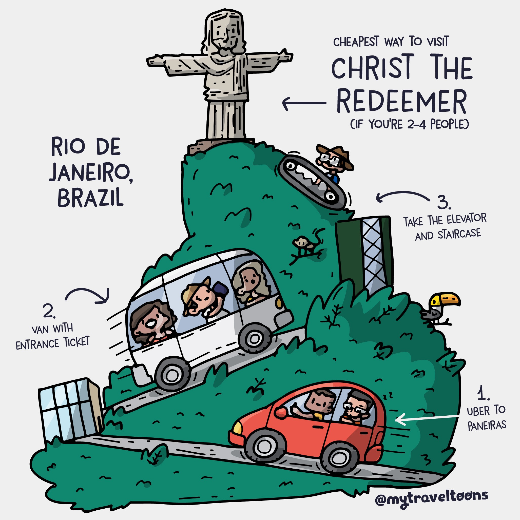 How to visit Christ the Redeemer in Rio de Janeiro, by @mytraveltoons Image