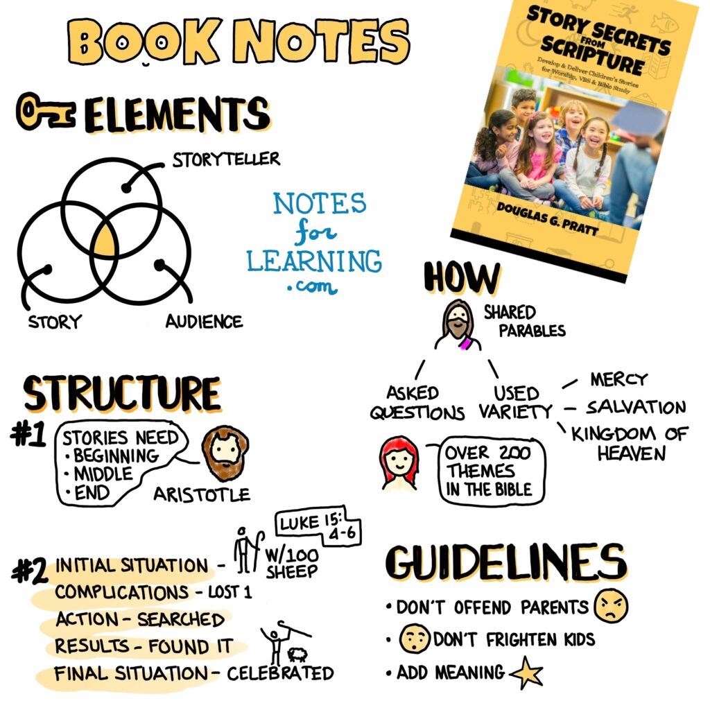 Book Notes for Story Secrets from Scripture