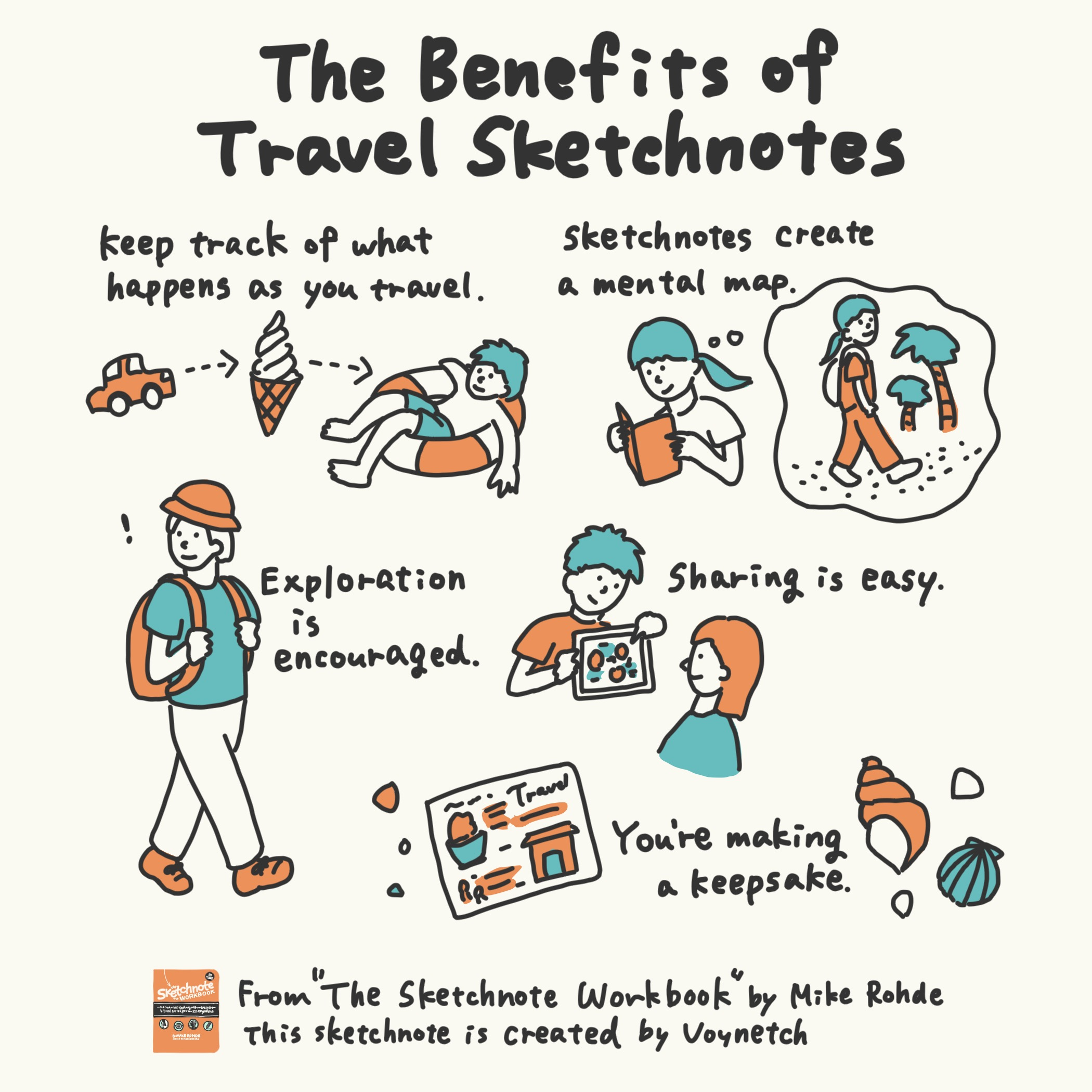 The benefits of travel sketchnotes Image