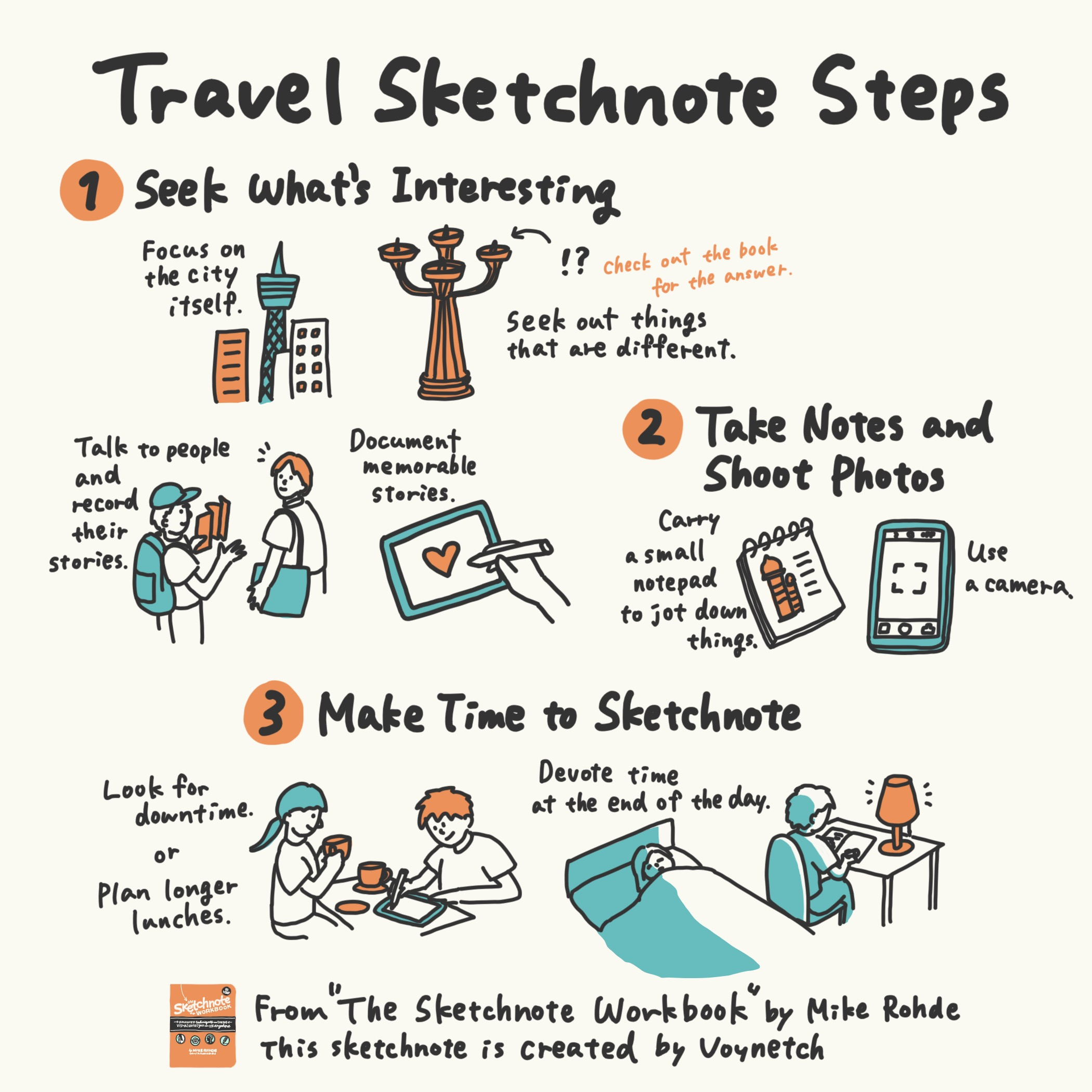 Travel Sketchnote Steps Image