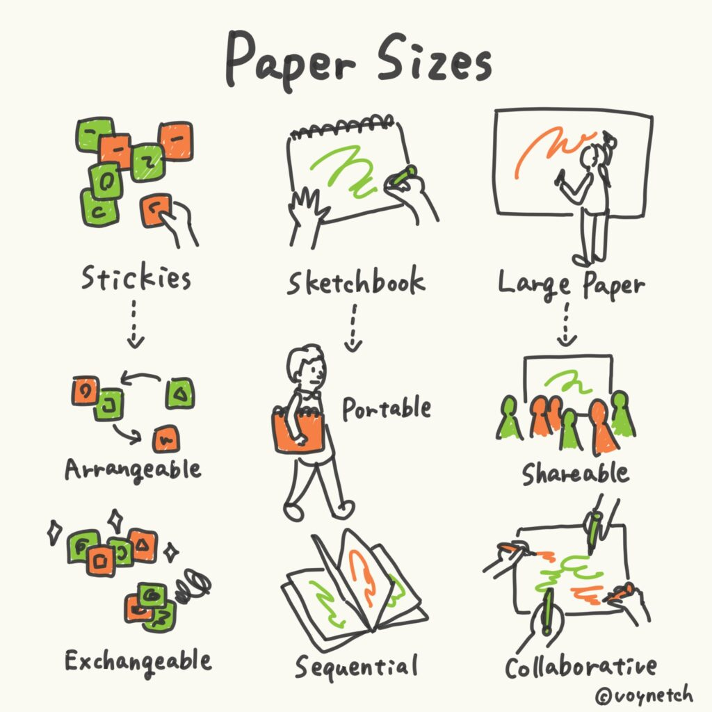 Each size of paper gives us different benefits.