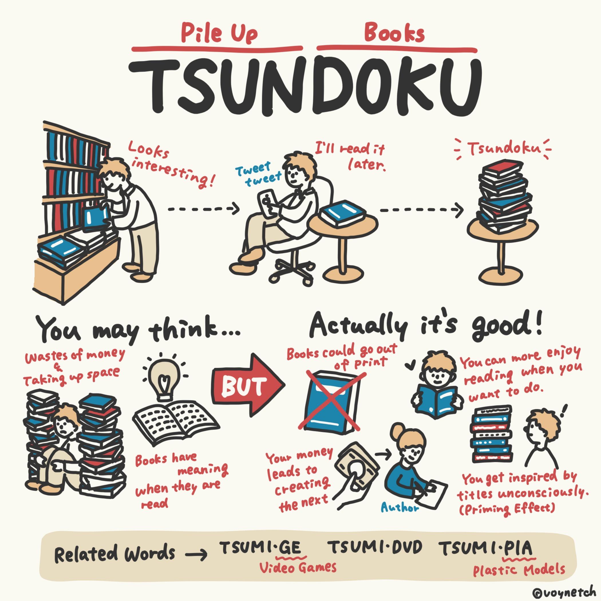 TSUNDOKU Image (1/1)