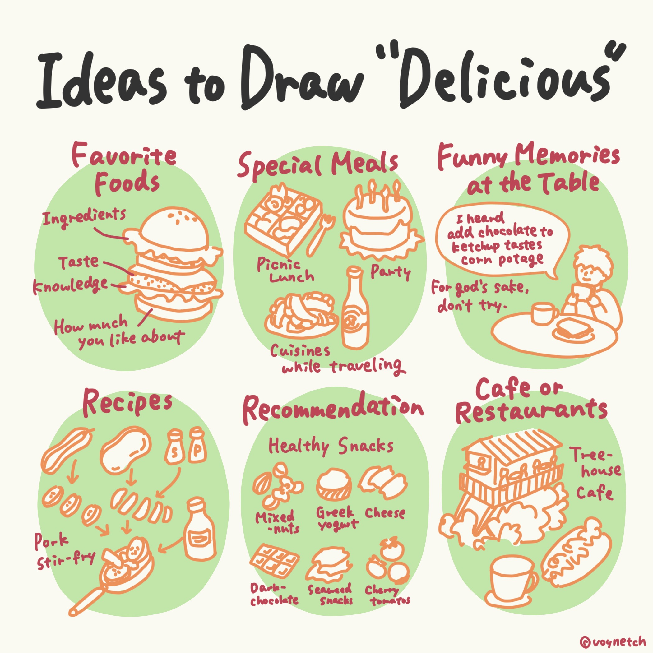 """Ideas to Draw """"Delicious"""" – tips for creating illustrated food journals. Image"""