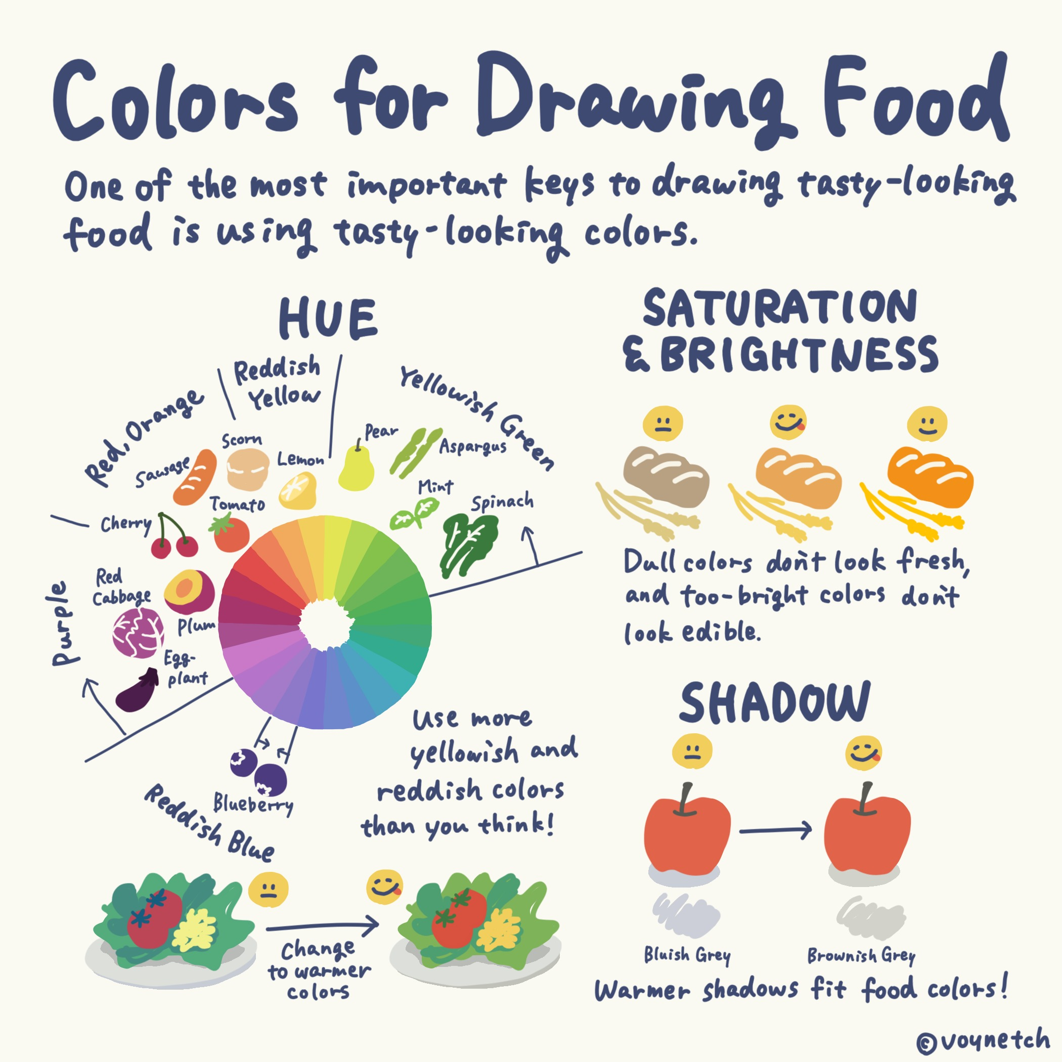 Colors for Drawing Food Image