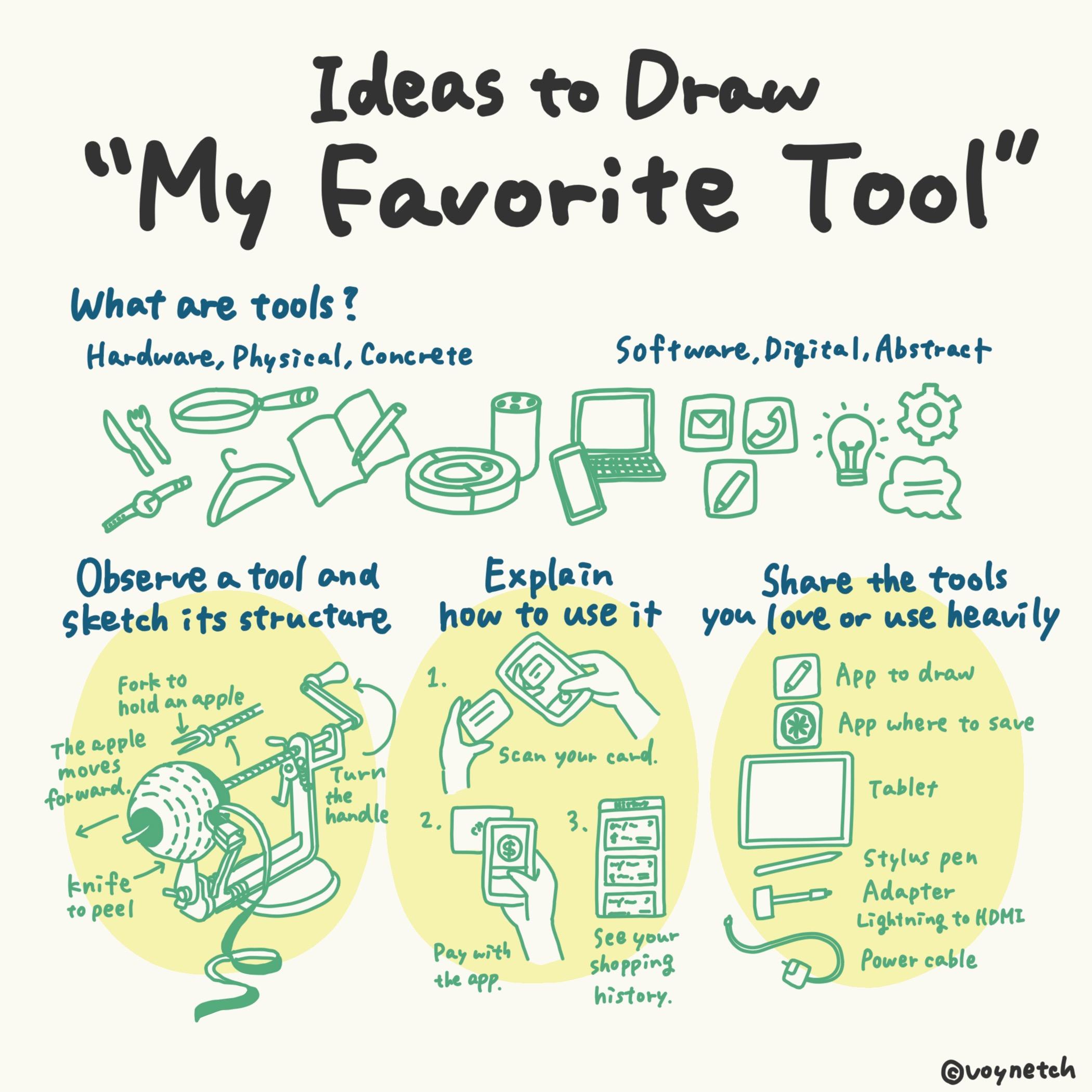 "Ideas to Draw ""My Favorite Tool"" Image"