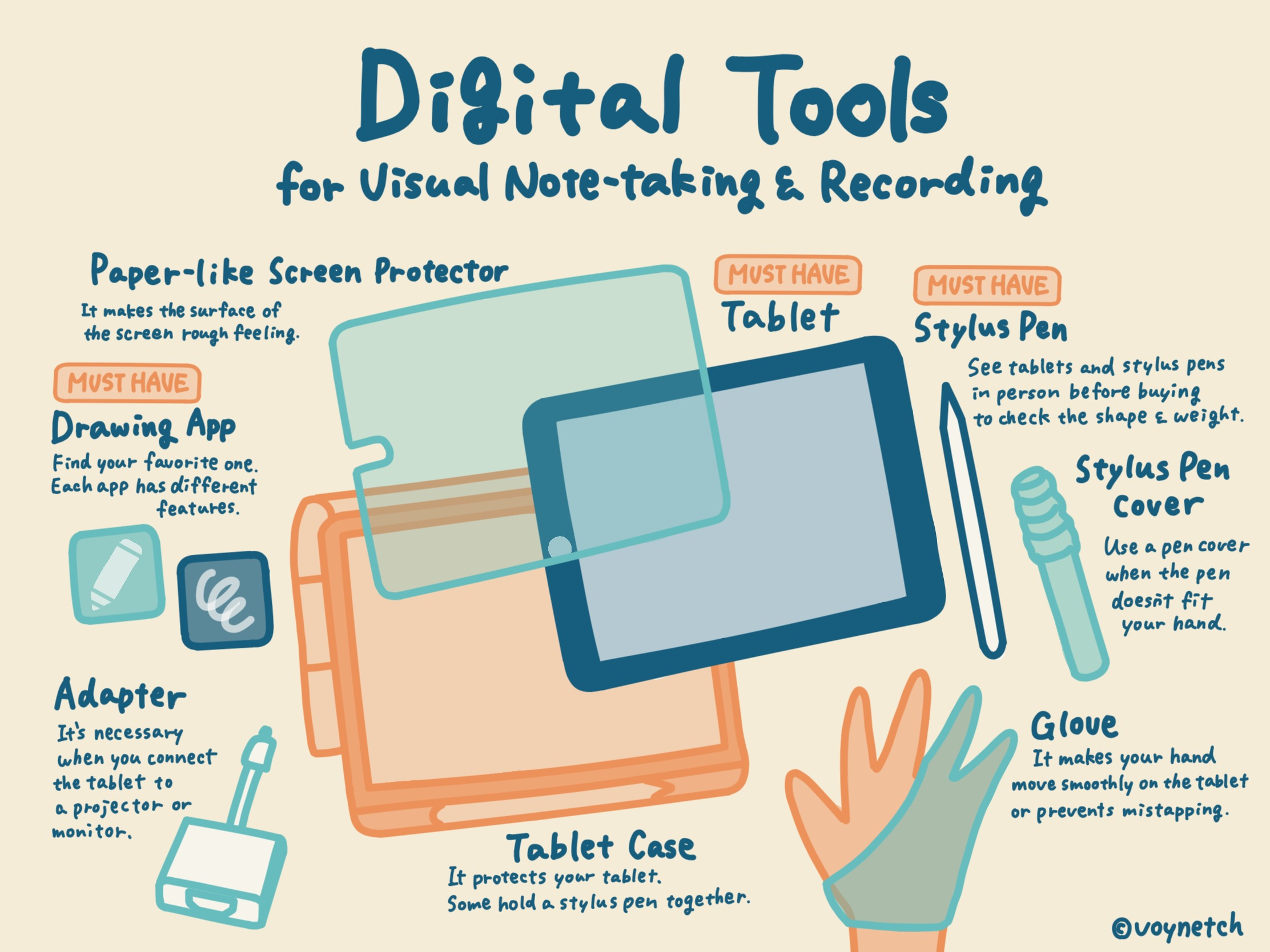 Digital Tools for Visual Note-taking & Recording Image