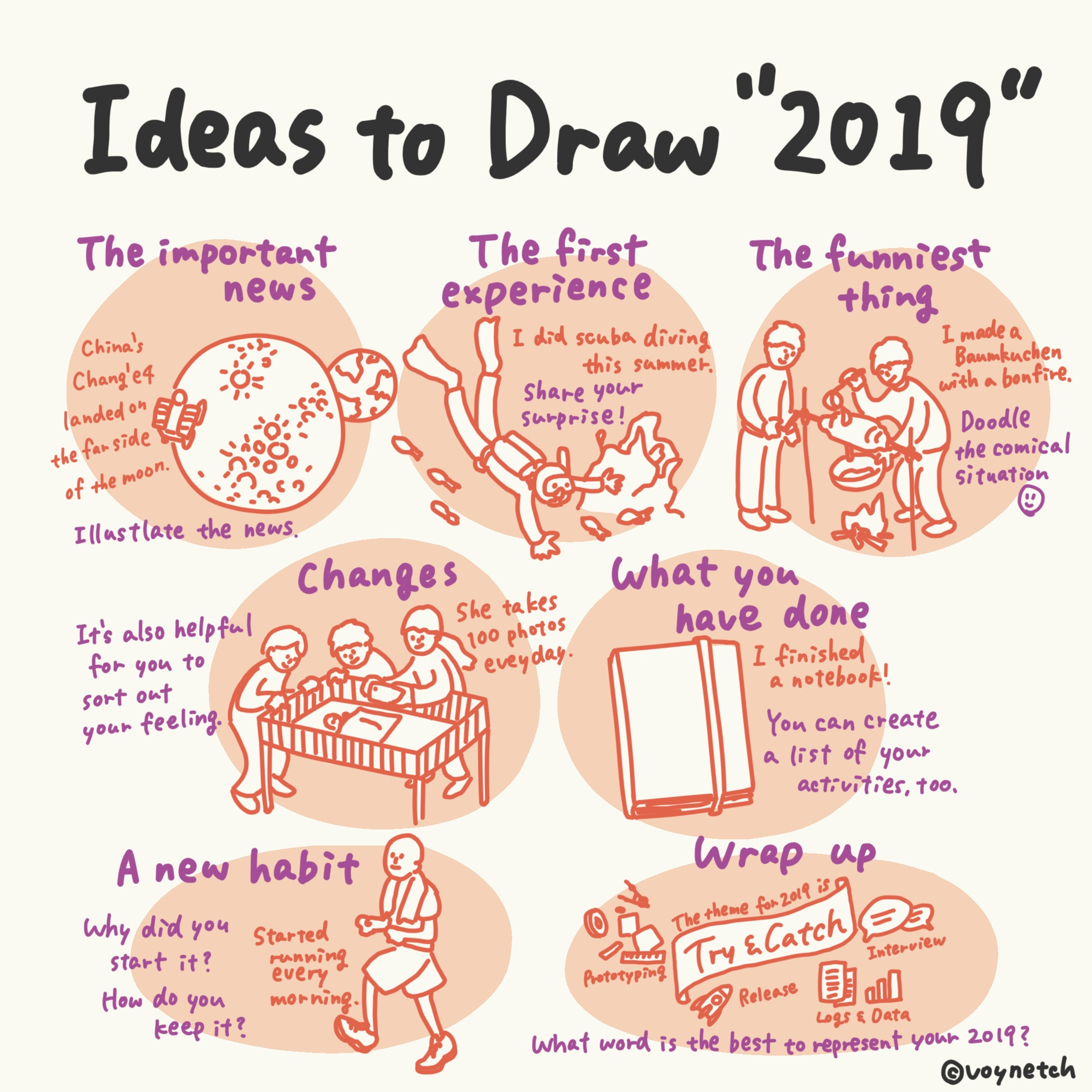 "Ideas to Draw ""2019"" Image"