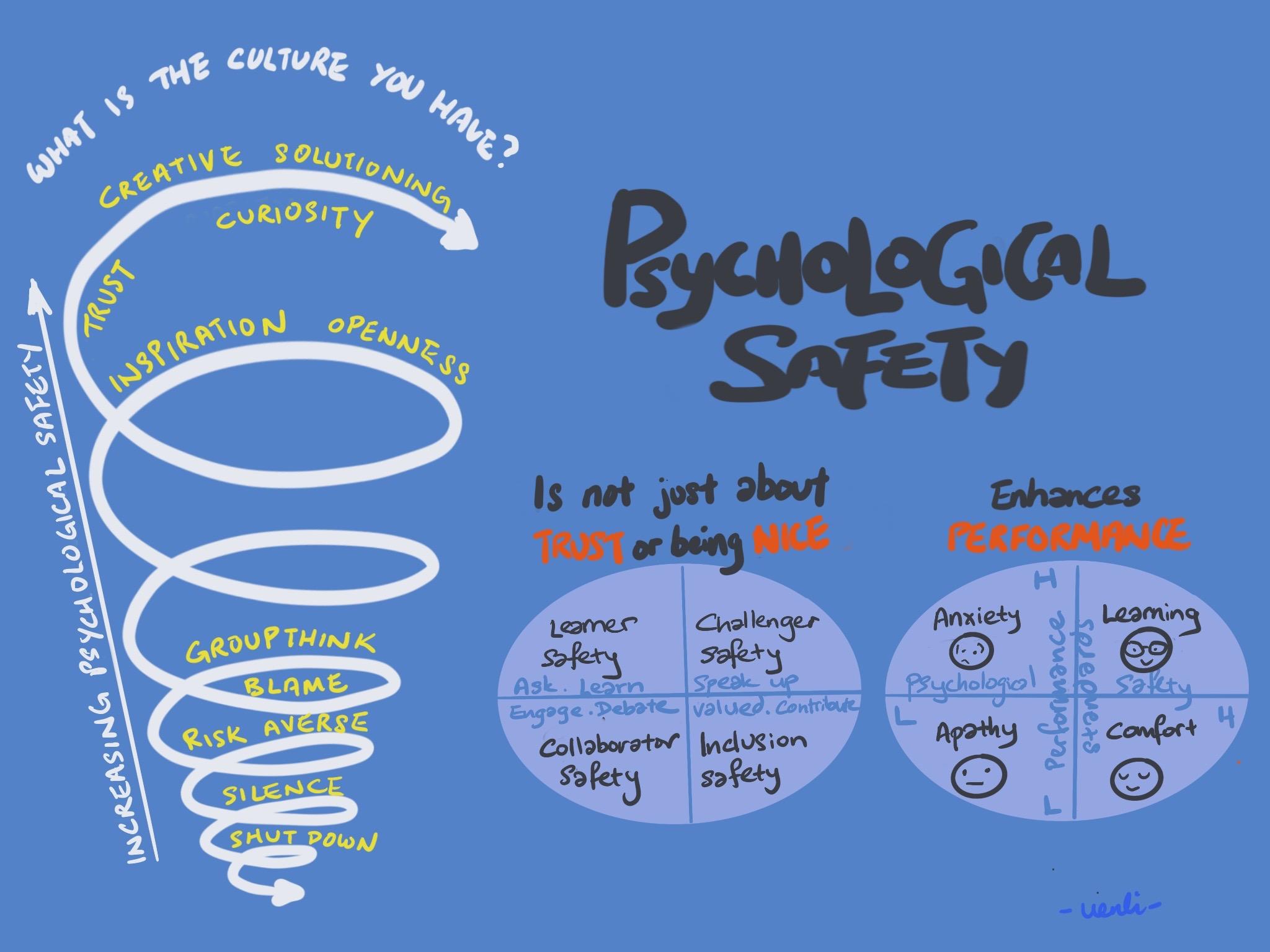Psychological Safety Image