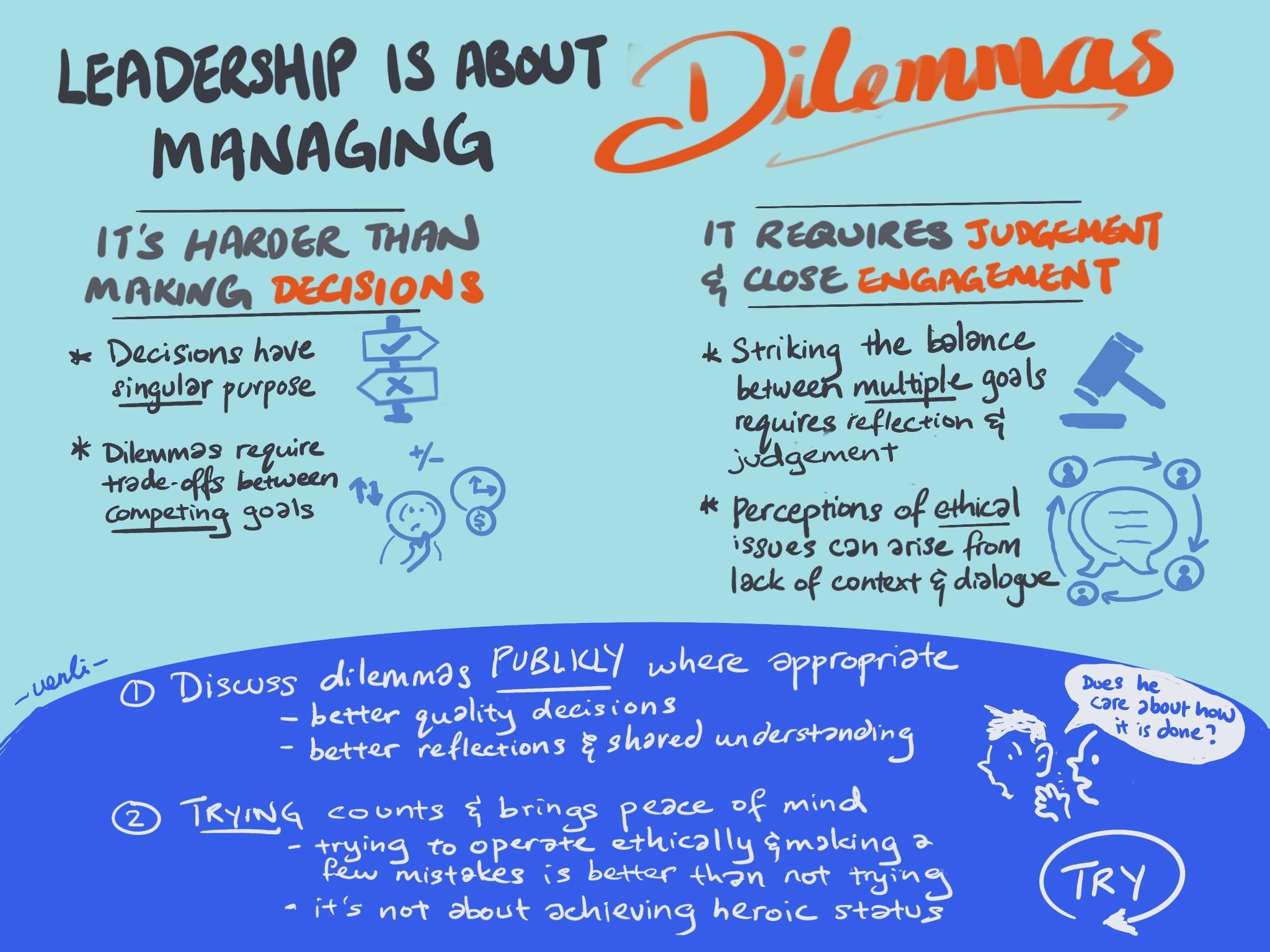 Leadership Dilemmas Image
