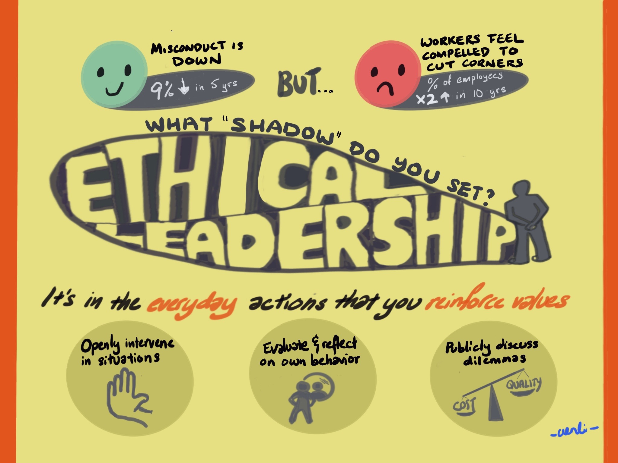 Ethical Leadership Image (1/1)