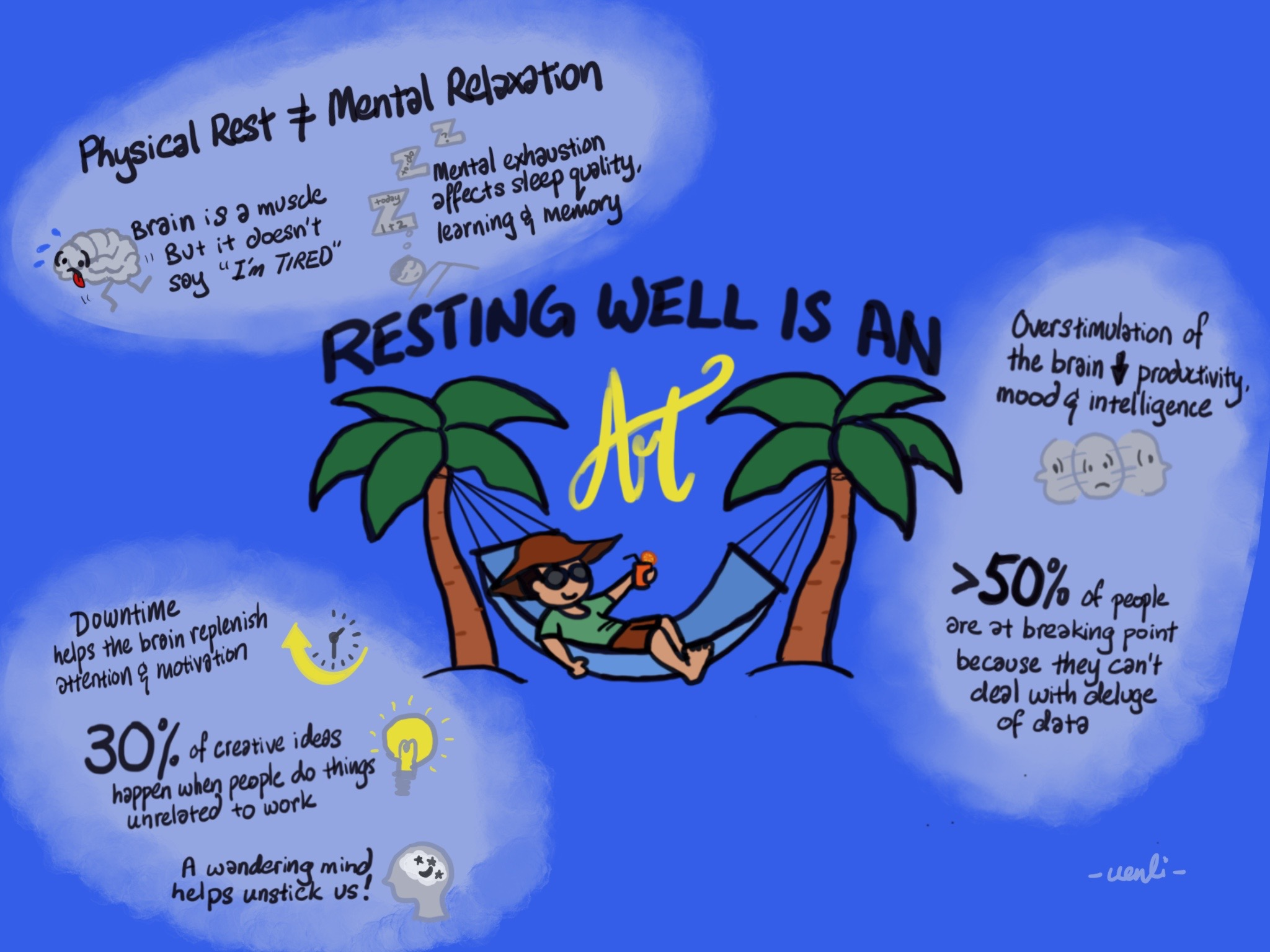 Resting well is an art Image (1/1)