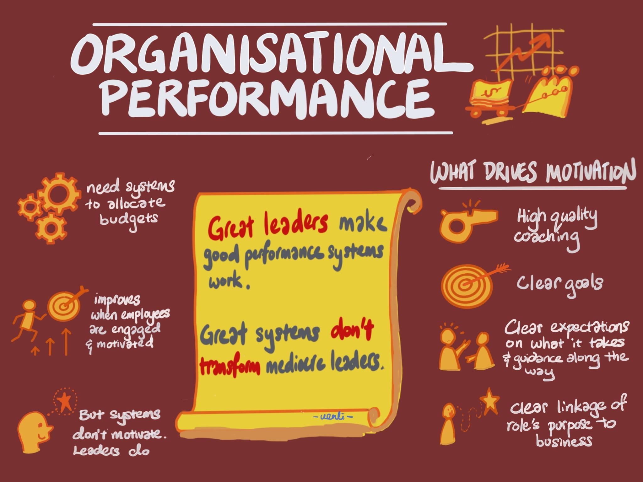 Organisational Performance Image