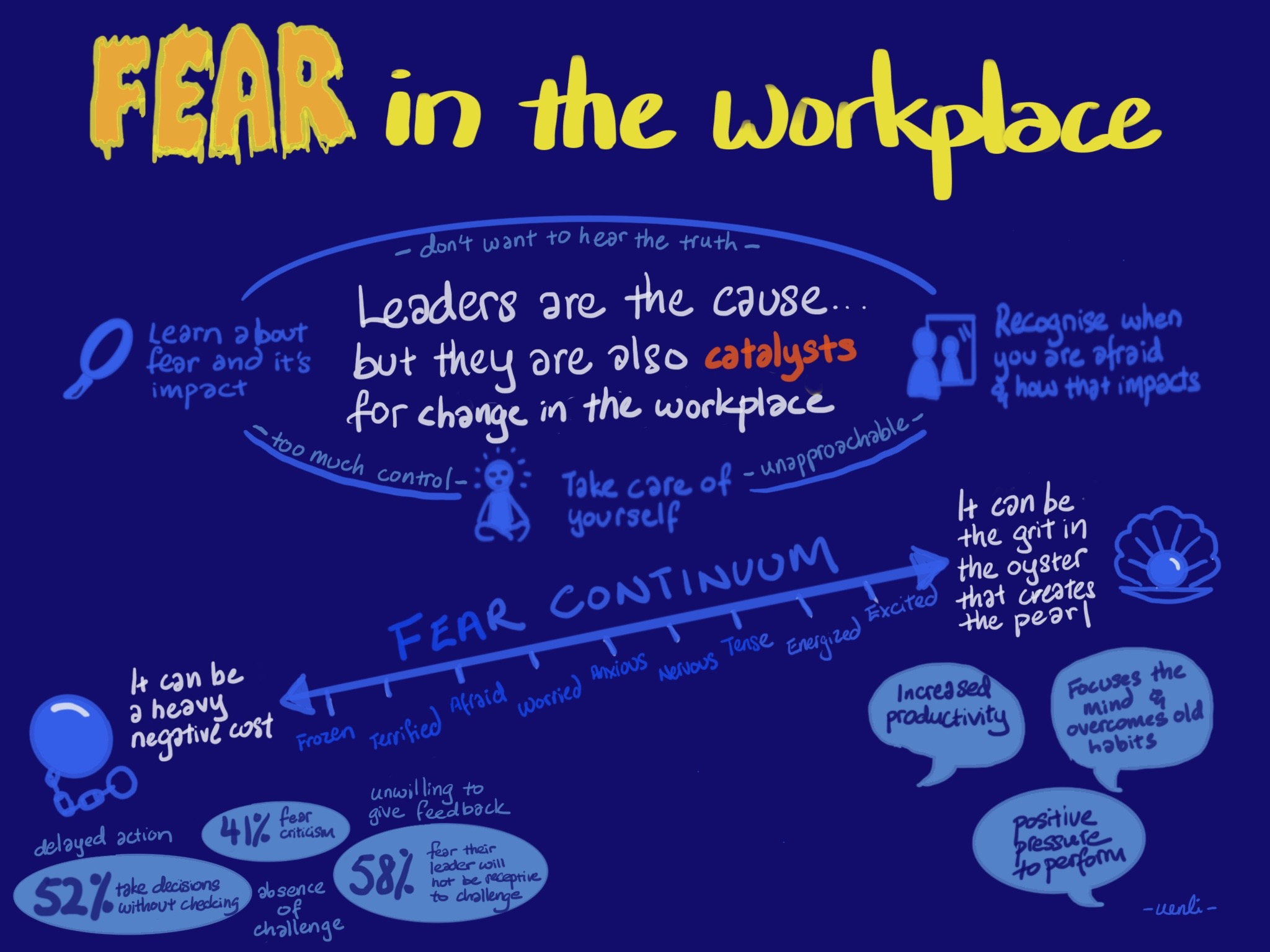 Fear in the Workplace Image