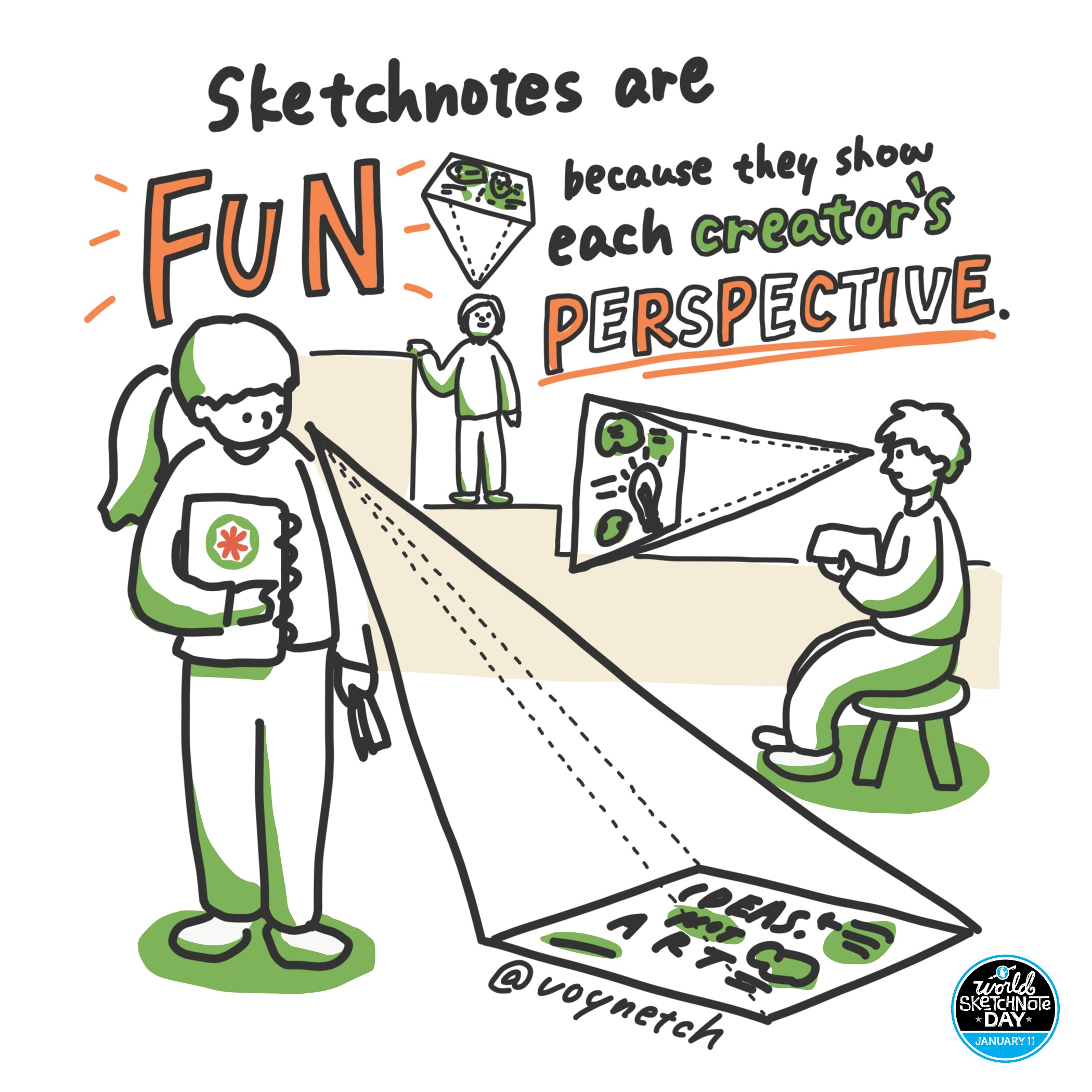 Pass The Sketchnote 2020 Image