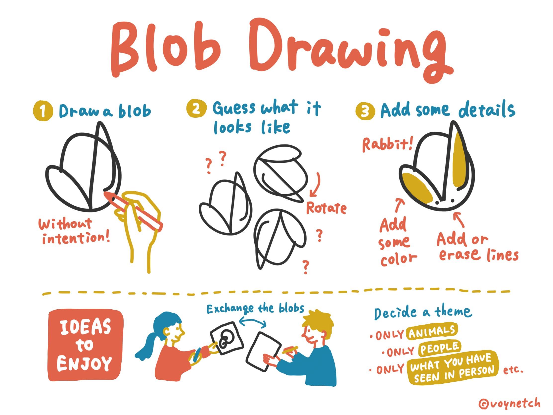 Blob Drawing Image