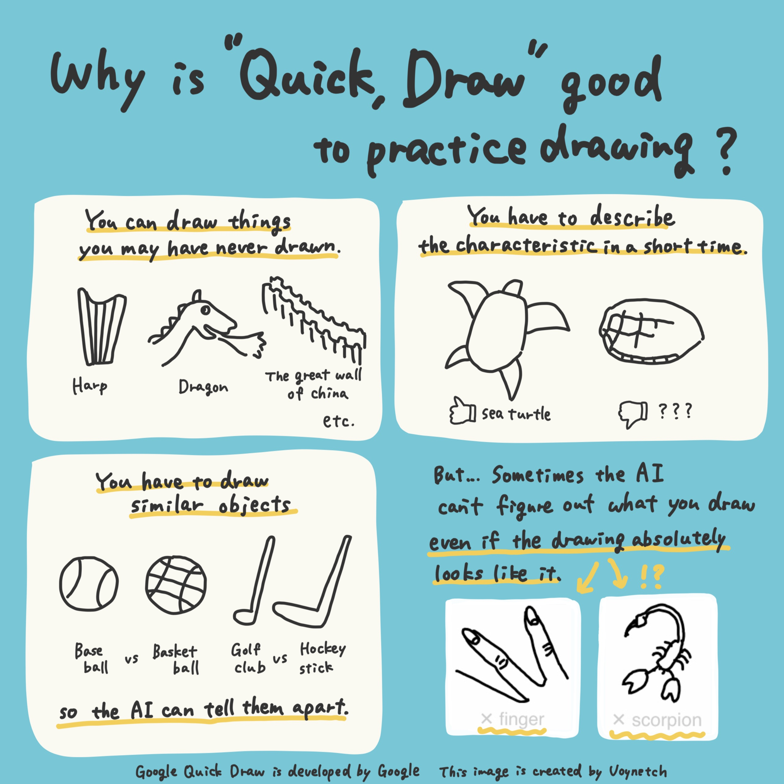 """Google """"Quick, Draw!"""" is a good tool to practice drawing Image (2/2)"""